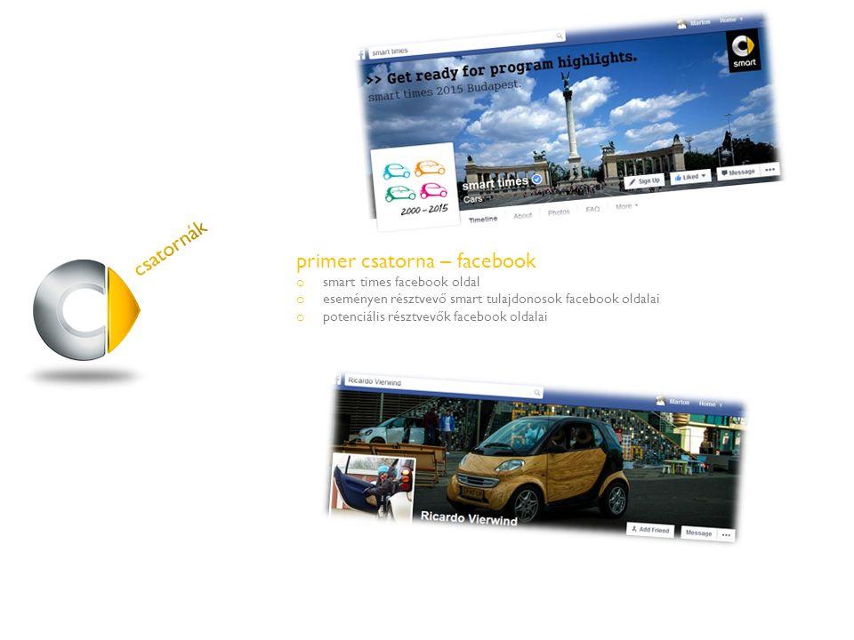 primer csatorna – facebook o smart times facebook oldal o eseményen résztvevő smart tulajdonosok facebook oldalai o potenciális résztvevők facebook ol