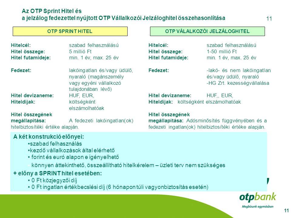 11 Az OTP Sprint Hitel és a jelzálog fedezettel nyújtott OTP Vállalkozói Jelzáloghitel összehasonlítása Hitelcél:szabad felhasználású Hitel összege:5