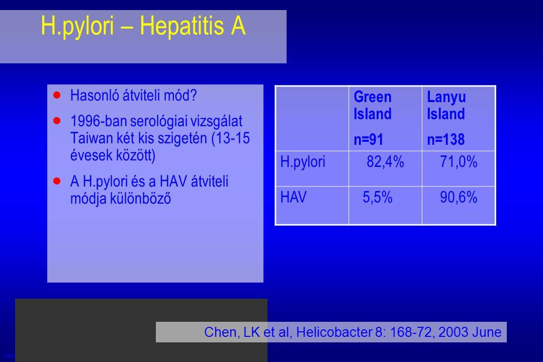 HP98 /NK/14 2016.09. 22. H.pylori – Hepatitis A  Hasonló átviteli mód.