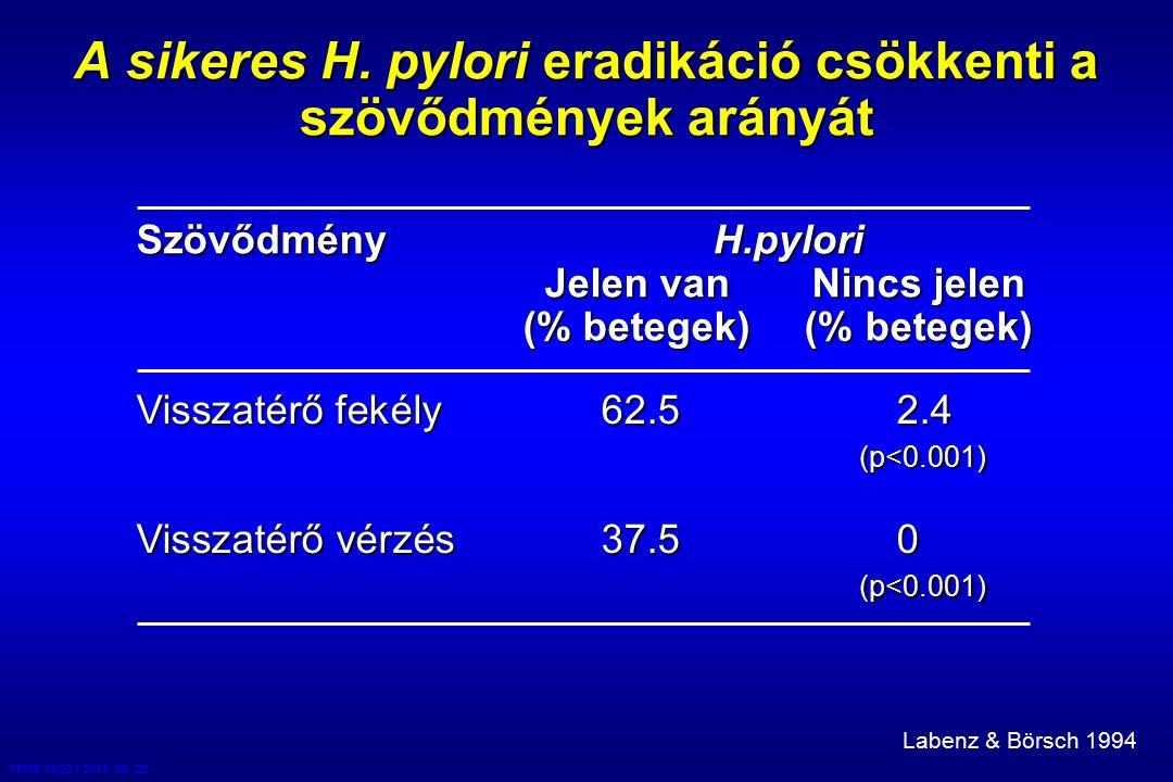 HP98 /NK/21 2016.09. 22. A sikeres H.