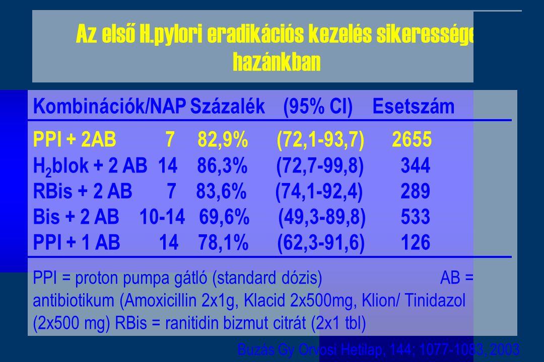 HP98 /NK/30 2016. 09. 22.