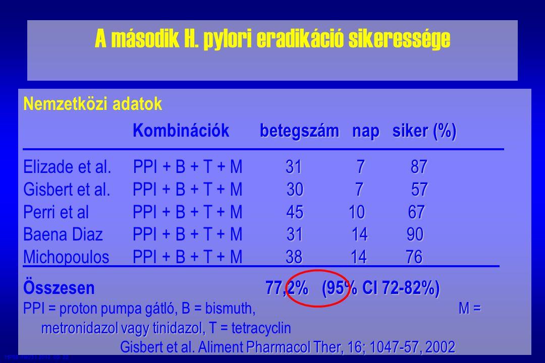 HP98 /NK/31 2016. 09. 22. A második H.