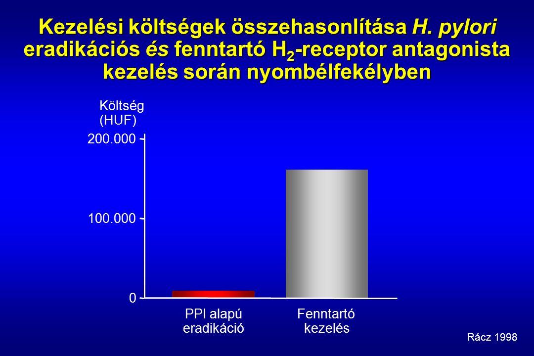 Kezelési költségek összehasonlítása H.
