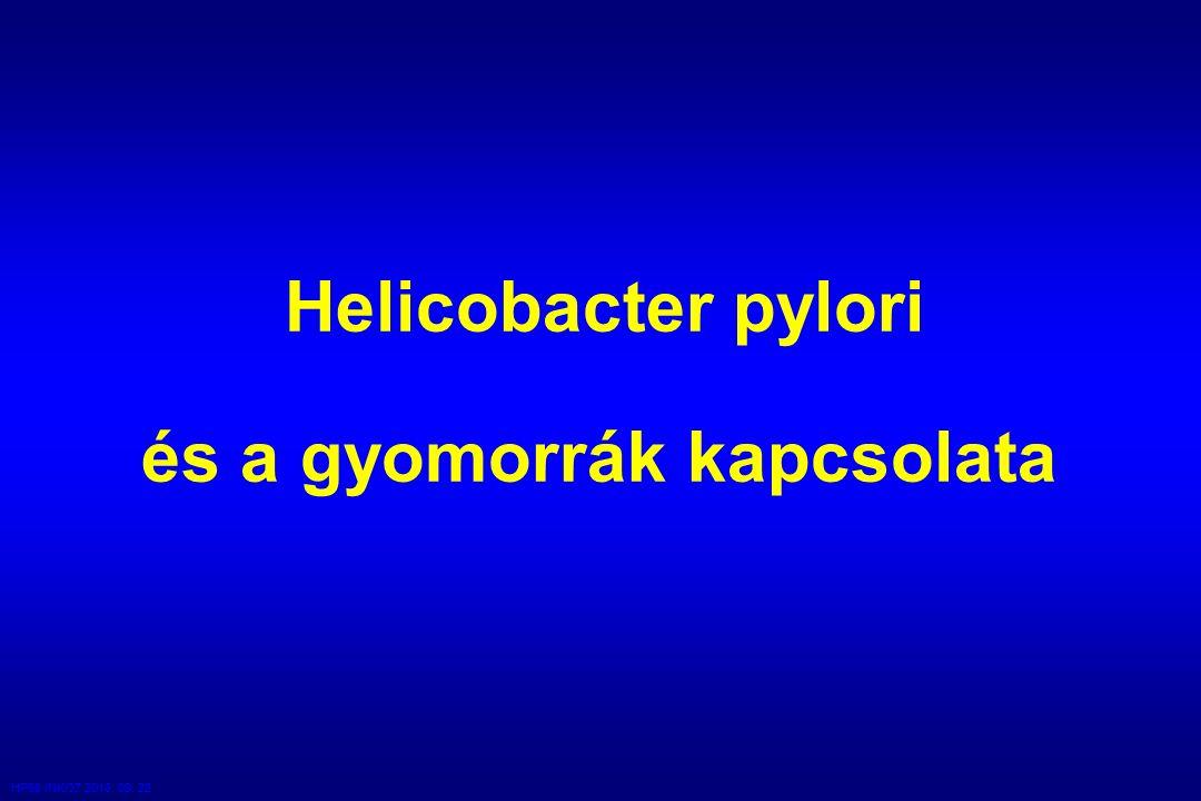 HP98 /NK/37 2016. 09. 22. Helicobacter pylori és a gyomorrák kapcsolata