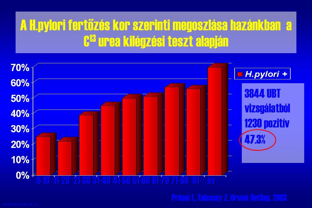 HP98 /NK/8 2016.09. 22.
