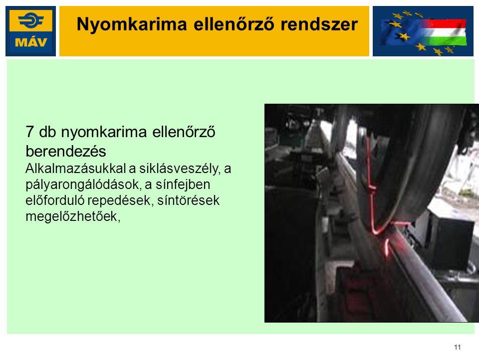 11 Nyomkarima ellenőrző rendszer 7 db nyomkarima ellenőrző berendezés Alkalmazásukkal a siklásveszély, a pályarongálódások, a sínfejben előforduló repedések, síntörések megelőzhetőek,