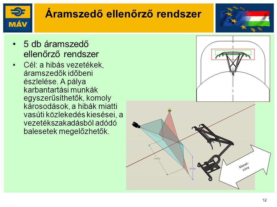 12 Áramszedő ellenőrző rendszer Menet- irány 5 db áramszedő ellenőrző rendszer Cél: a hibás vezetékek, áramszedők időbeni észlelése.