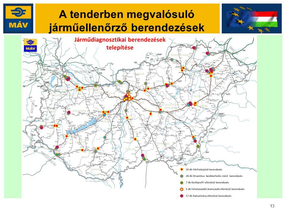 13 A tenderben megvalósuló járműellenőrző berendezések