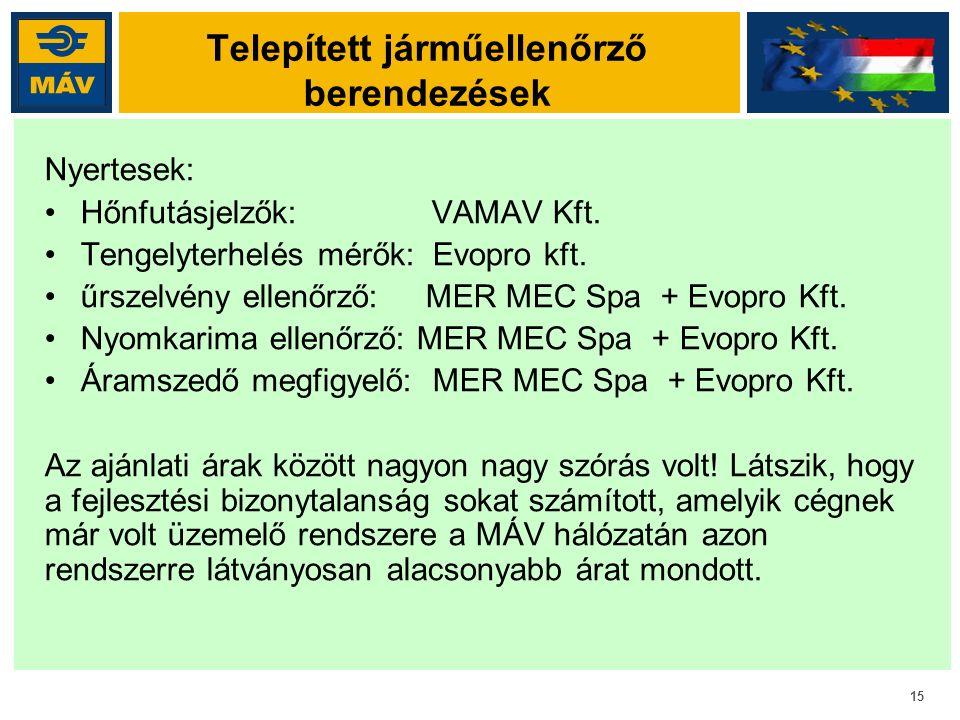 15 Telepített járműellenőrző berendezések Nyertesek: Hőnfutásjelzők: VAMAV Kft. Tengelyterhelés mérők: Evopro kft. űrszelvény ellenőrző: MER MEC Spa +