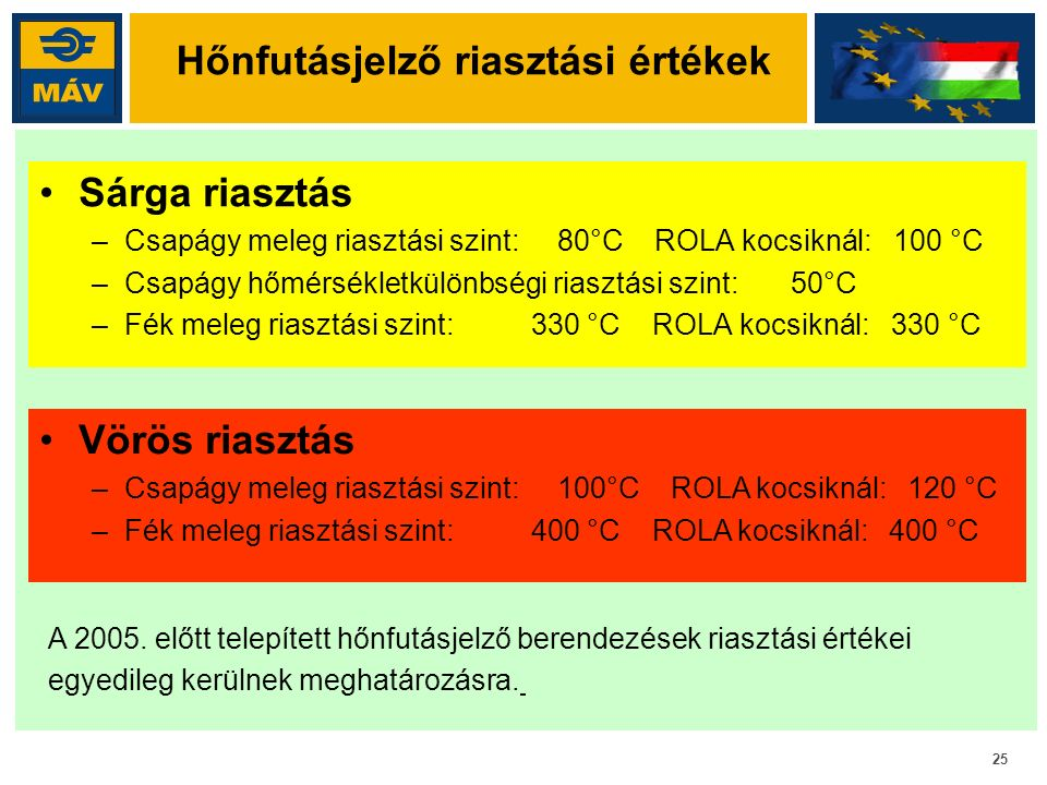 25 Hőnfutásjelző riasztási értékek Sárga riasztás –Csapágy meleg riasztási szint: 80°C ROLA kocsiknál: 100 °C –Csapágy hőmérsékletkülönbségi riasztási