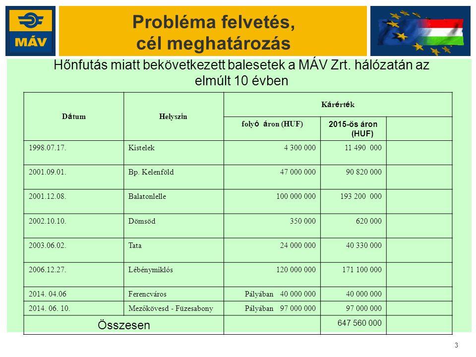 14 A projekt adatai Projekt címe: MÁV Zrt.közlekedésbiztonsági projektjei Kedvezményezett MÁV Zrt.
