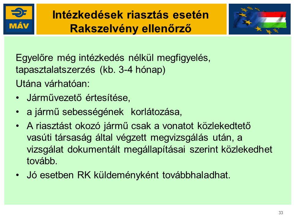 33 Intézkedések riasztás esetén Rakszelvény ellenőrző Egyelőre még intézkedés nélkül megfigyelés, tapasztalatszerzés (kb.