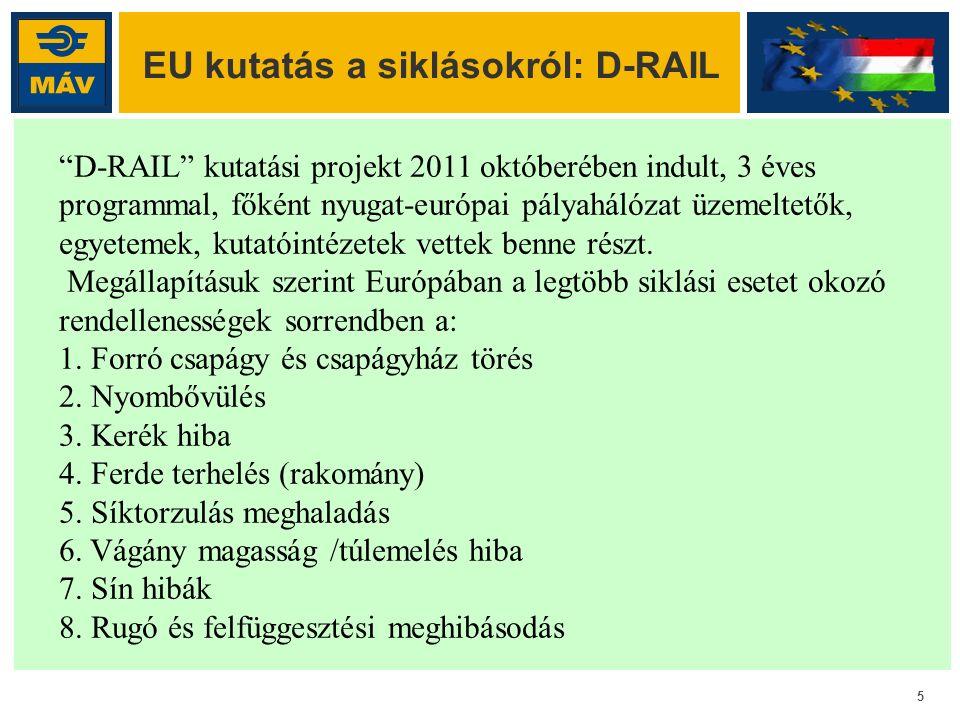 """5 EU kutatás a siklásokról: D-RAIL """"D-RAIL"""" kutatási projekt 2011 októberében indult, 3 éves programmal, főként nyugat-európai pályahálózat üzemeltető"""
