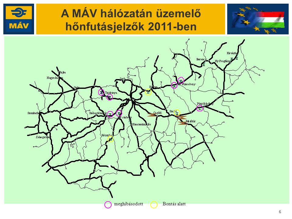 6 A MÁV hálózatán üzemelő hőnfutásjelzők 2011-ben Bontás alattmeghibásodott