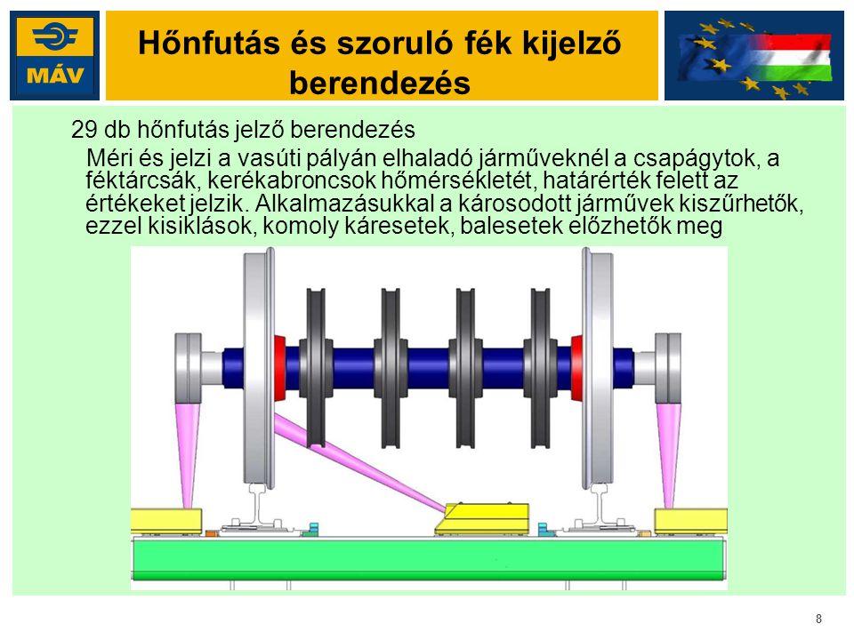 8 Hőnfutás és szoruló fék kijelző berendezés 29 db hőnfutás jelző berendezés Méri és jelzi a vasúti pályán elhaladó járműveknél a csapágytok, a féktár