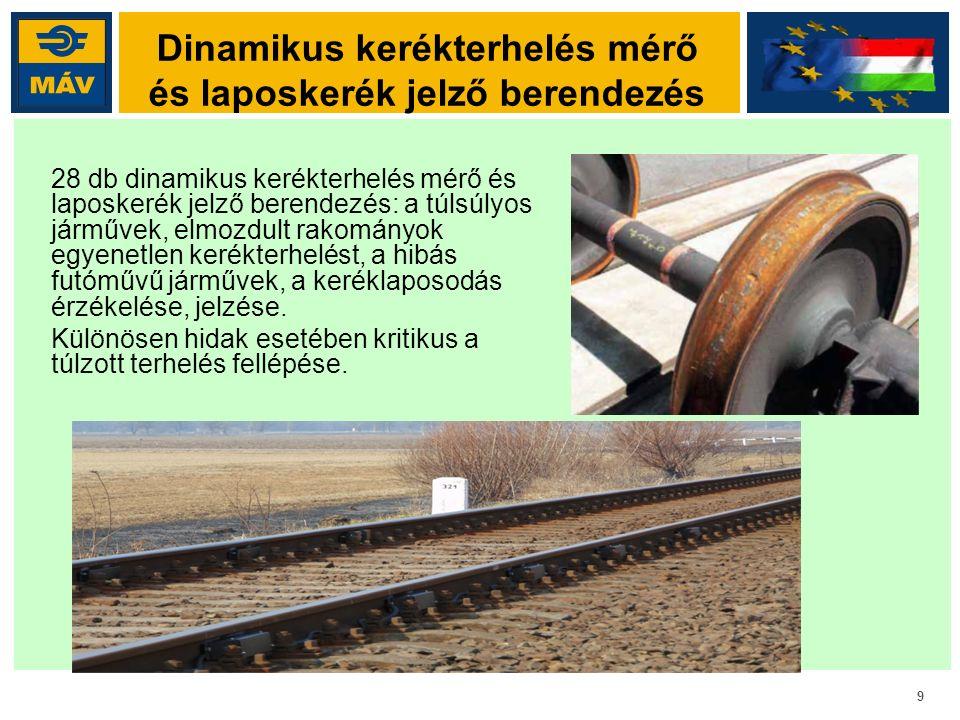 10 Rakszelvény ellenőrző berendezés 17 db rakszelvény ellenőrző berendezés Cél: a vasúti űrszelvényen túlnyúló, túlméretes rakományok kijelzése.