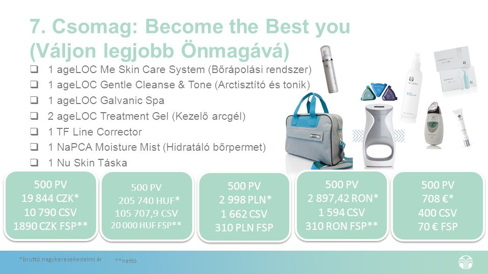 7. Csomag: Become the Best you (Váljon legjobb Önmagává)  1 ageLOC Me Skin Care System (Bőrápolási rendszer)  1 ageLOC Gentle Cleanse & Tone (Arctis