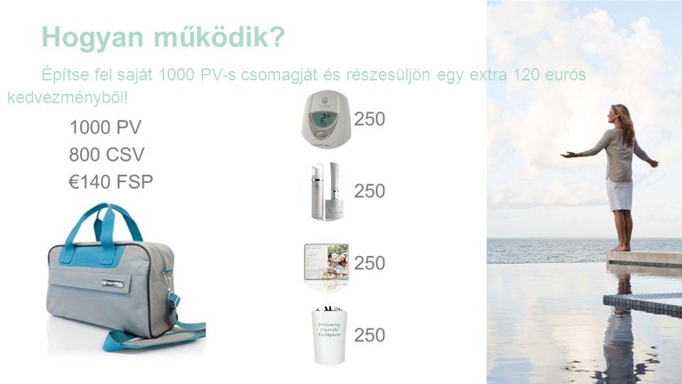 Hogyan működik? Építse fel saját 1000 PV-s csomagját és részesüljön egy extra 120 eurós kedvezményből!