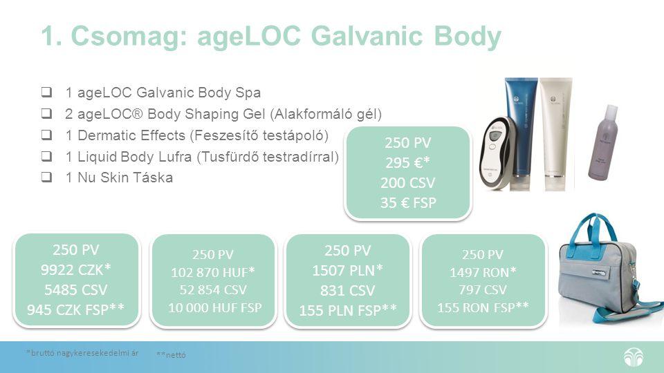1. Csomag: ageLOC Galvanic Body  1 ageLOC Galvanic Body Spa  2 ageLOC® Body Shaping Gel (Alakformáló gél)  1 Dermatic Effects (Feszesítő testápoló)