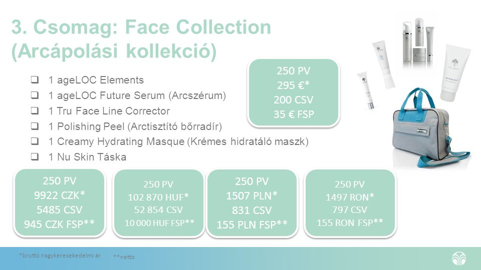 3. Csomag: Face Collection (Arcápolási kollekció)  1 ageLOC Elements  1 ageLOC Future Serum (Arcszérum)  1 Tru Face Line Corrector  1 Polishing Pe