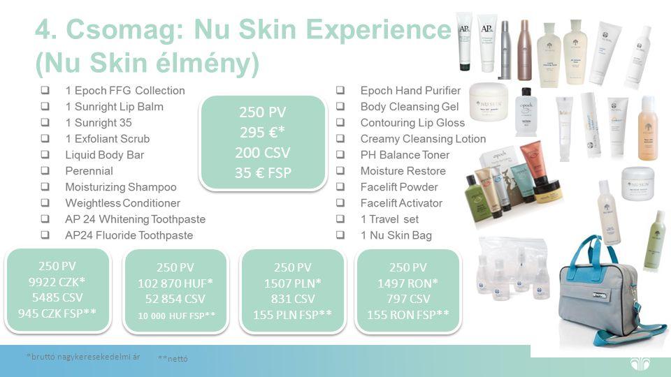 4. Csomag: Nu Skin Experience (Nu Skin élmény) 250 PV 295 €* 200 CSV 35 € FSP 250 PV 295 €* 200 CSV 35 € FSP *bruttó nagykeresekedelmi ár 250 PV 9922