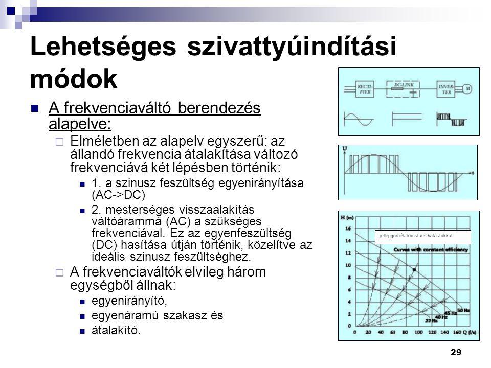 29 Lehetséges szivattyúindítási módok A frekvenciaváltó berendezés alapelve:  Elméletben az alapelv egyszerű: az állandó frekvencia átalakítása változó frekvenciává két lépésben történik: 1.