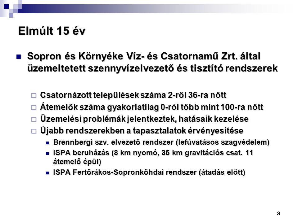 3 Elmúlt 15 év Sopron és Környéke Víz- és Csatornamű Zrt.