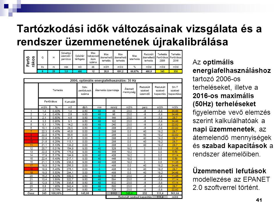 41 Tartózkodási idők változásainak vizsgálata és a rendszer üzemmenetének újrakalibrálása Az optimális energiafelhasználáshoz tartozó 2006-os terheléseket, illetve a 2016-os maximális (50Hz) terheléseket figyelembe vevő elemzés szerint kalkulálhatóak a napi üzemmenetek, az átemelendő mennyiségek és szabad kapacitások a rendszer átemelőiben.