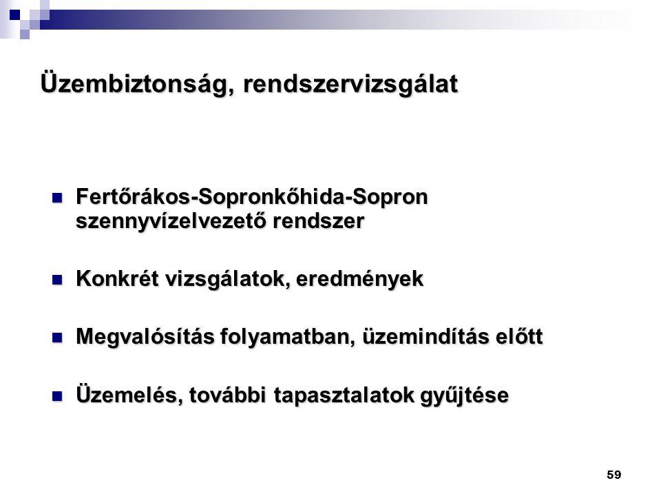 59 Üzembiztonság, rendszervizsgálat Fertőrákos-Sopronkőhida-Sopron szennyvízelvezető rendszer Fertőrákos-Sopronkőhida-Sopron szennyvízelvezető rendszer Konkrét vizsgálatok, eredmények Konkrét vizsgálatok, eredmények Megvalósítás folyamatban, üzemindítás előtt Megvalósítás folyamatban, üzemindítás előtt Üzemelés, további tapasztalatok gyűjtése Üzemelés, további tapasztalatok gyűjtése
