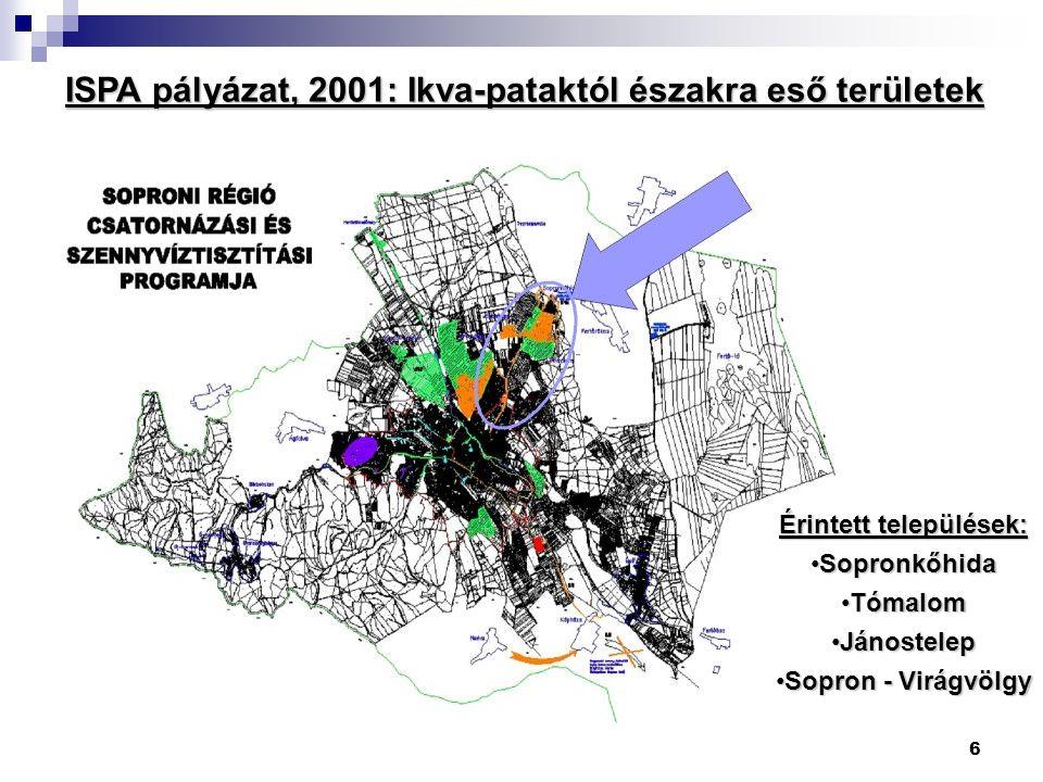 6 ISPA pályázat, 2001: Ikva-pataktól északra eső területek Érintett települések: SopronkőhidaSopronkőhida TómalomTómalom JánostelepJánostelep Sopron - VirágvölgySopron - Virágvölgy