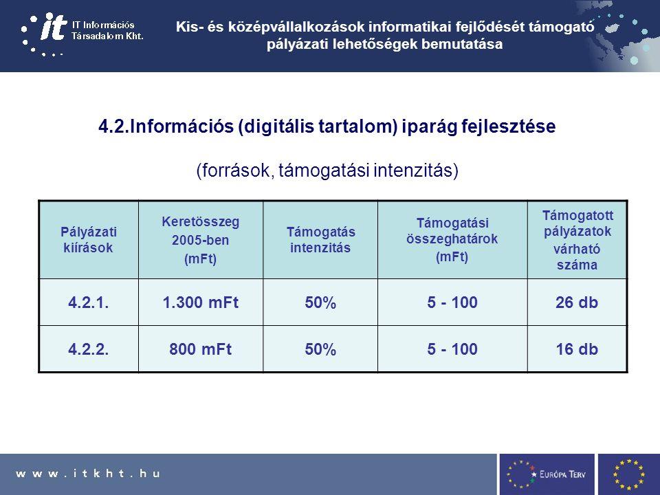 Kis- és középvállalkozások informatikai fejlődését támogató pályázati lehetőségek bemutatása 4.2.Információs (digitális tartalom) iparág fejlesztése (források, támogatási intenzitás) Pályázati kiírások Keretösszeg 2005-ben (mFt) Támogatás intenzitás Támogatási összeghatárok (mFt) Támogatott pályázatok várható száma 4.2.1.1.300 mFt50%5 - 10026 db 4.2.2.800 mFt50%5 - 10016 db