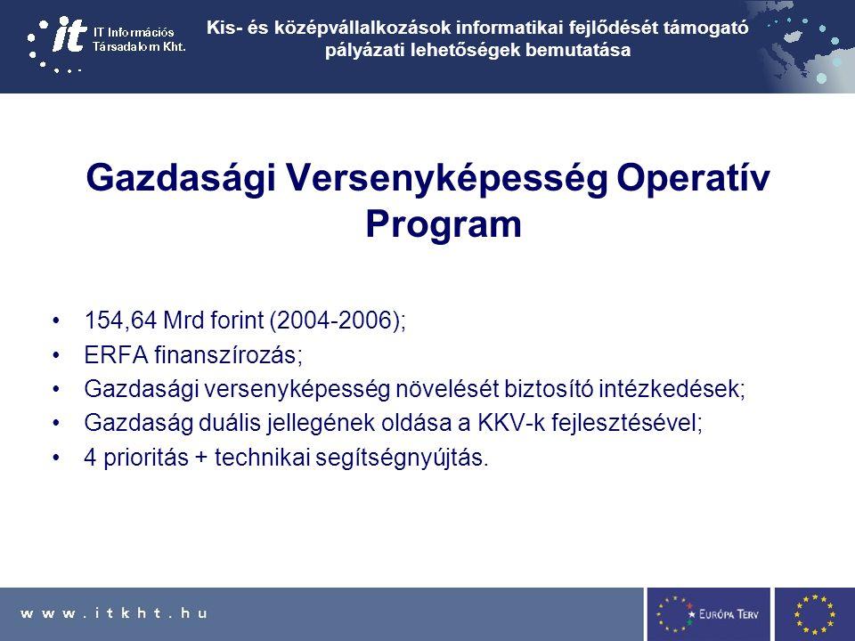 Kis- és középvállalkozások informatikai fejlődését támogató pályázati lehetőségek bemutatása Gazdasági Versenyképesség Operatív Program 154,64 Mrd forint (2004-2006); ERFA finanszírozás; Gazdasági versenyképesség növelését biztosító intézkedések; Gazdaság duális jellegének oldása a KKV-k fejlesztésével; 4 prioritás + technikai segítségnyújtás.