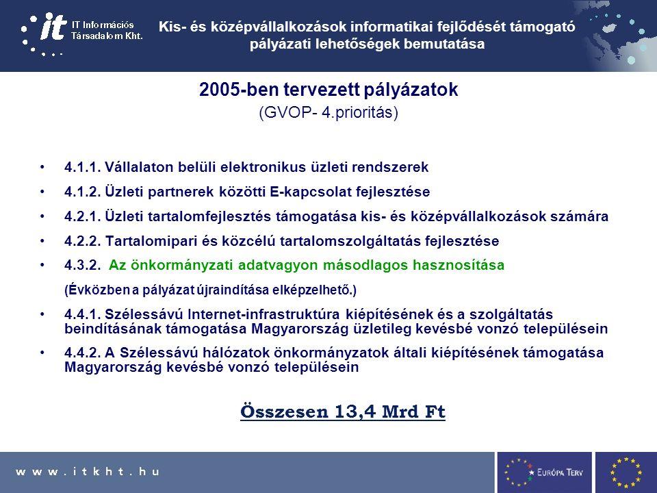 Kis- és középvállalkozások informatikai fejlődését támogató pályázati lehetőségek bemutatása 2005-ben tervezett pályázatok (GVOP- 4.prioritás) 4.1.1.