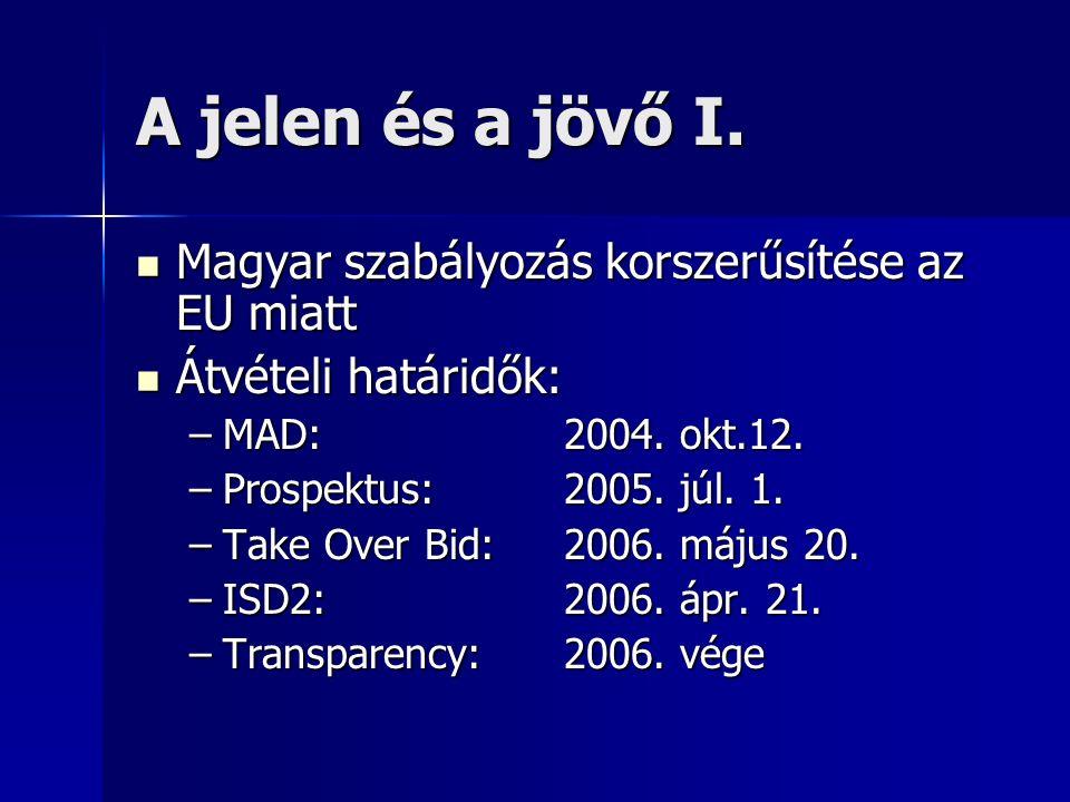 A jelen és a jövő I. Magyar szabályozás korszerűsítése az EU miatt Magyar szabályozás korszerűsítése az EU miatt Átvételi határidők: Átvételi határidő
