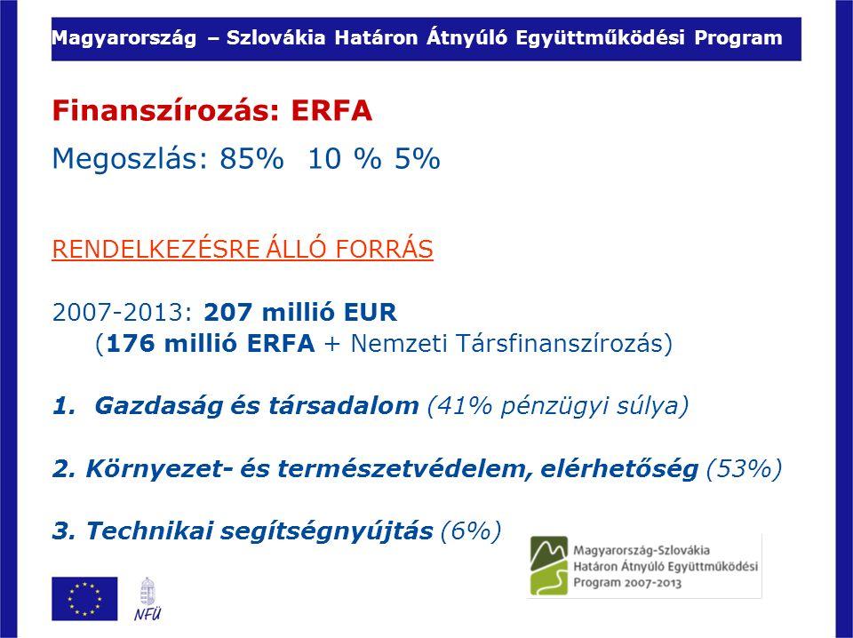 Finanszírozás: ERFA Megoszlás: 85% 10 % 5% RENDELKEZÉSRE ÁLLÓ FORRÁS 2007-2013: 207 millió EUR (176 millió ERFA + Nemzeti Társfinanszírozás) 1.Gazdaság és társadalom (41% pénzügyi súlya) 2.