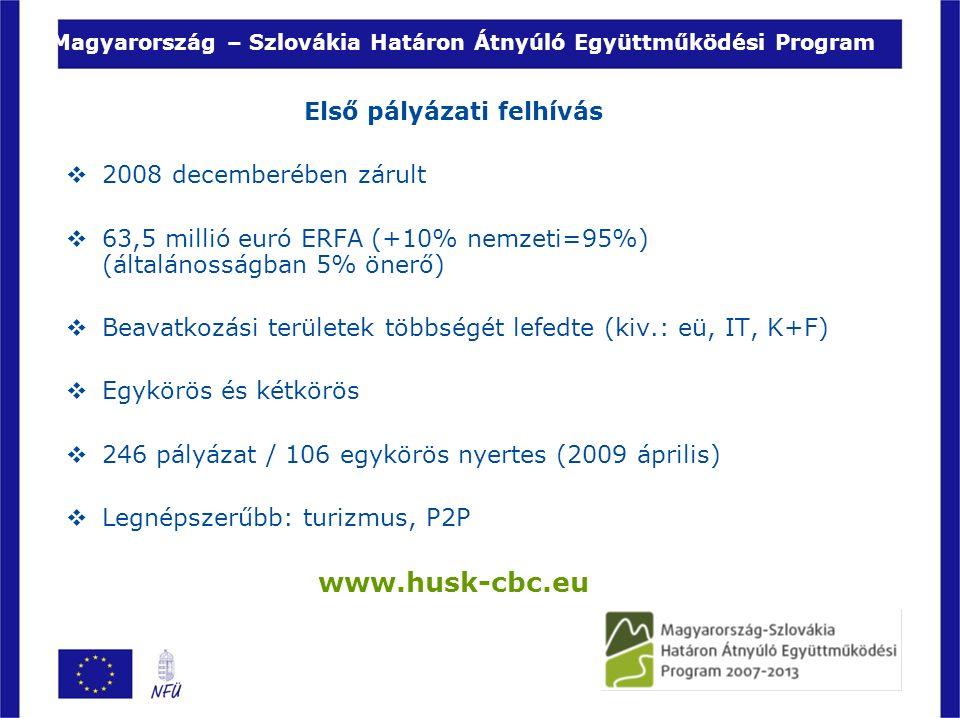 Magyarország – Szlovákia Határon Átnyúló Együttműködési Program Első pályázati felhívás  2008 decemberében zárult  63,5 millió euró ERFA (+10% nemzeti=95%) (általánosságban 5% önerő)  Beavatkozási területek többségét lefedte (kiv.: eü, IT, K+F)  Egykörös és kétkörös  246 pályázat / 106 egykörös nyertes (2009 április)  Legnépszerűbb: turizmus, P2P www.husk-cbc.eu