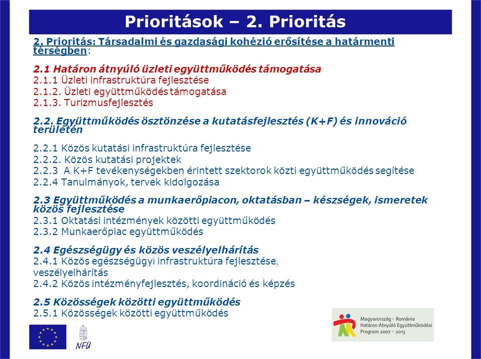 Prioritások – 2. Prioritás 2. Prioritás: Társadalmi és gazdasági kohézió erősítése a határmenti térségben: 2.1 Határon átnyúló üzleti együttműködés tá