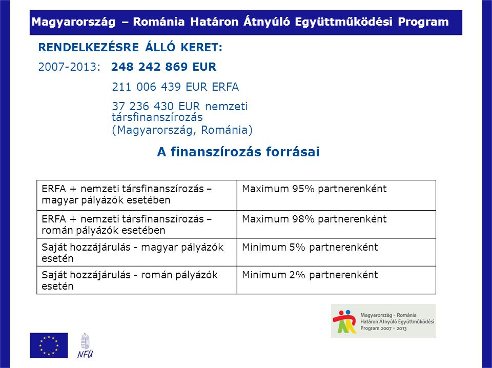 Magyarország – Románia Határon Átnyúló Együttműködési Program A finanszírozás forrásai ERFA + nemzeti társfinanszírozás – magyar pályázók esetében Max