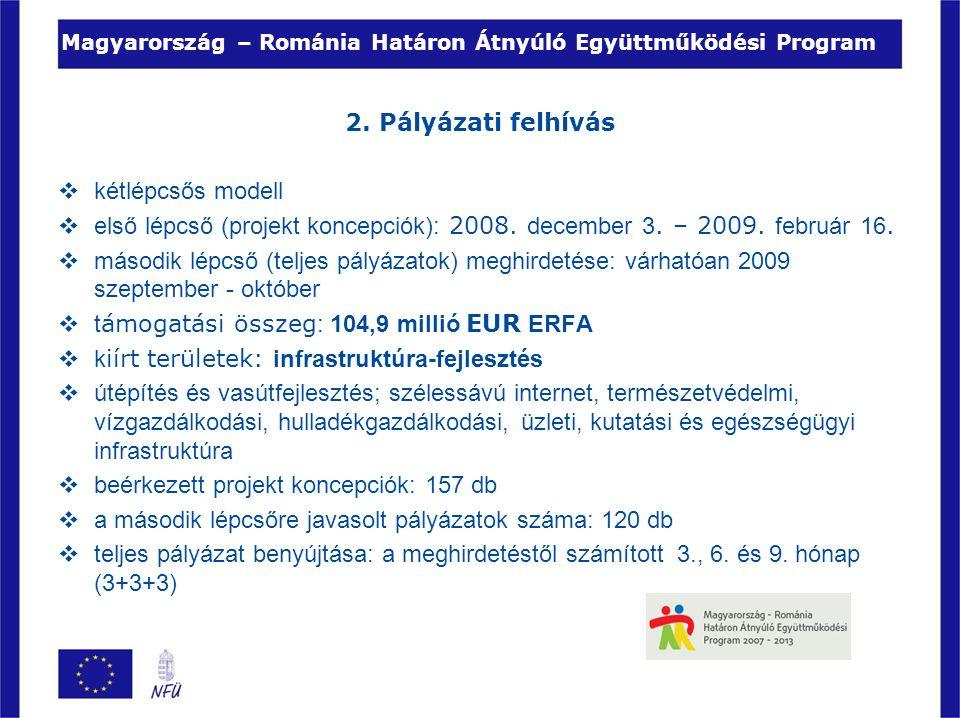Magyarország – Románia Határon Átnyúló Együttműködési Program 2.