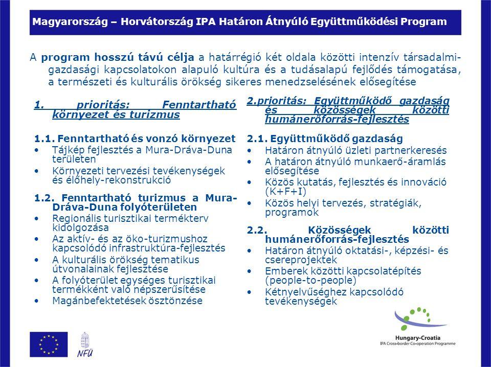 Magyarország – Horvátország IPA Határon Átnyúló Együttműködési Program A program hosszú távú célja a határrégió két oldala közötti intenzív társadalmi- gazdasági kapcsolatokon alapuló kultúra és a tudásalapú fejlődés támogatása, a természeti és kulturális örökség sikeres menedzselésének elősegítése 2.prioritás: Együttműködő gazdaság és közösségek közötti humánerőforrás-fejlesztés 2.1.
