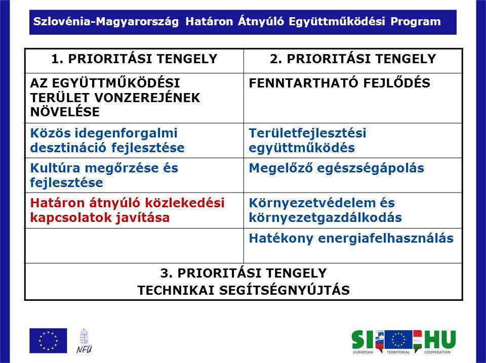1.PRIORITÁSI TENGELY2.