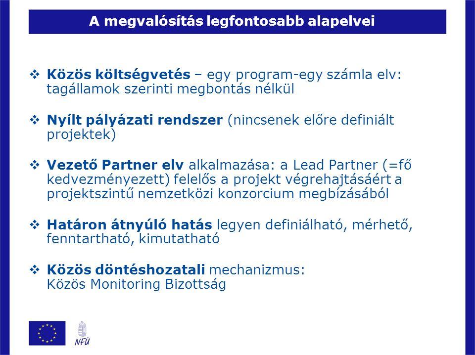 A megvalósítás legfontosabb alapelvei  Közös költségvetés – egy program-egy számla elv: tagállamok szerinti megbontás nélkül  Nyílt pályázati rendszer (nincsenek előre definiált projektek)  Vezető Partner elv alkalmazása: a Lead Partner (=fő kedvezményezett) felelős a projekt végrehajtásáért a projektszintű nemzetközi konzorcium megbízásából  Határon átnyúló hatás legyen definiálható, mérhető, fenntartható, kimutatható  Közös döntéshozatali mechanizmus: Közös Monitoring Bizottság