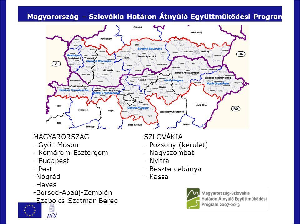 Magyarország – Szlovákia Határon Átnyúló Együttműködési Program MAGYARORSZÁG - Győr-Moson - Komárom-Esztergom - Budapest - Pest -Nógrád -Heves -Borsod-Abaúj-Zemplén -Szabolcs-Szatmár-Bereg SZLOVÁKIA - Pozsony (kerület) - Nagyszombat - Nyitra - Besztercebánya - Kassa