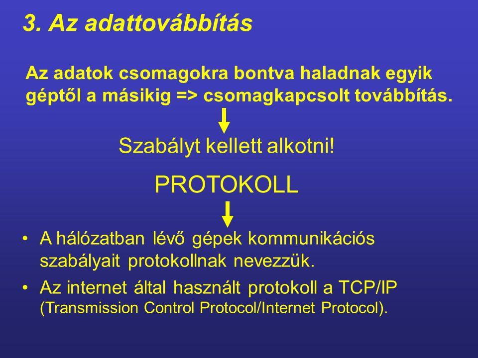 Az IP-címek és a domén nevek egymásnak való megfeleltetését a domén név szerverek végzik.