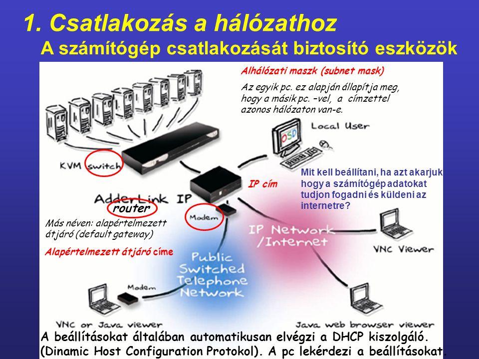 1. Csatlakozás a hálózathoz Csatlakozást biztosító eszközök a számítógépben Szükséges egy hálózati csatlakozást biztosító eszköz - Hálózati kártya - k