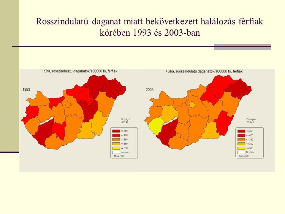 Rosszindulatú daganat miatt bekövetkezett halálozás férfiak körében 1993 és 2003-ban