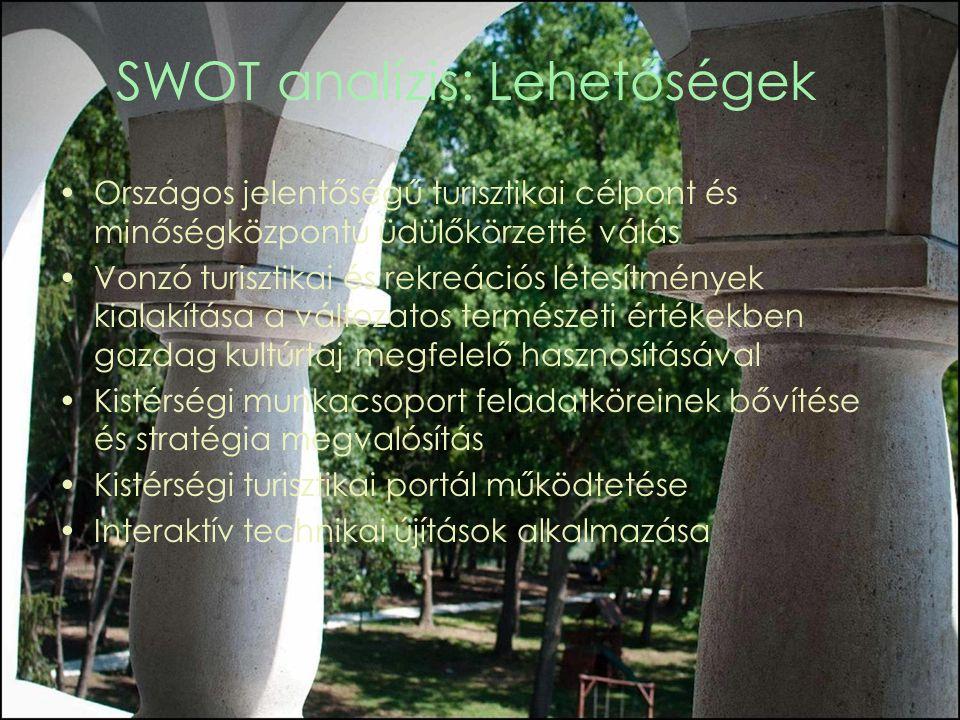 SWOT analízis: Lehetőségek Országos jelentőségű turisztikai célpont és minőségközpontú üdülőkörzetté válás Vonzó turisztikai és rekreációs létesítmények kialakítása a változatos természeti értékekben gazdag kultúrtáj megfelelő hasznosításával Kistérségi munkacsoport feladatköreinek bővítése és stratégia megvalósítás Kistérségi turisztikai portál működtetése Interaktív technikai újítások alkalmazása