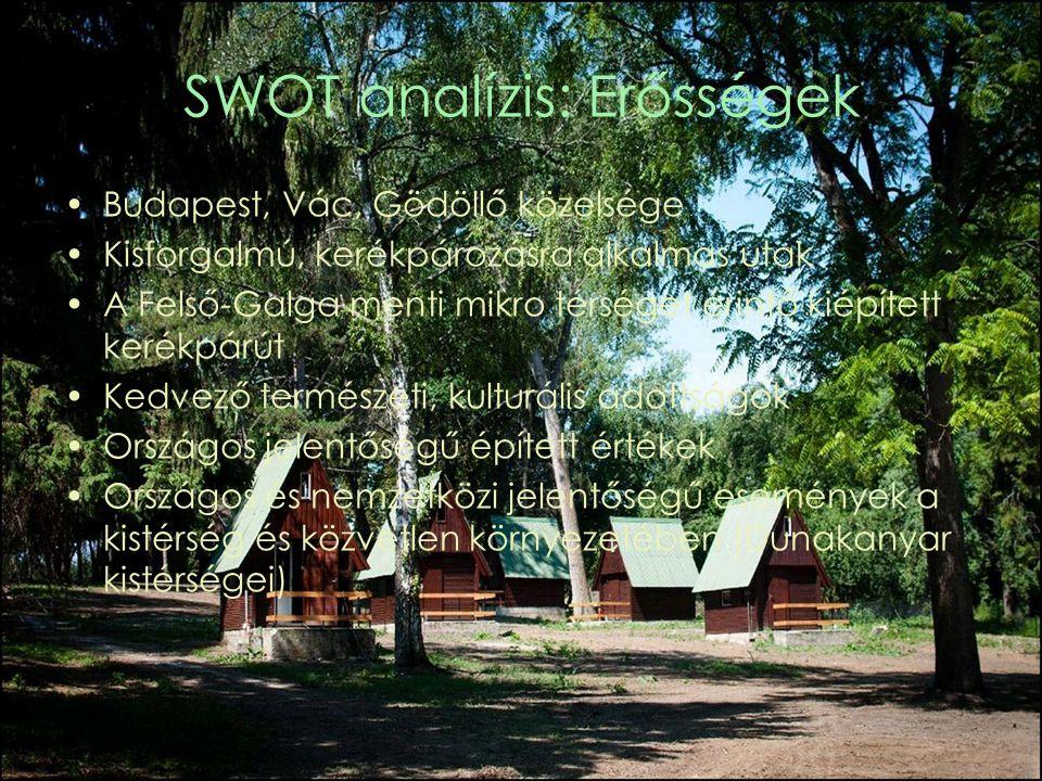 SWOT analízis: Erősségek Budapest, Vác, Gödöllő közelsége Kisforgalmú, kerékpározásra alkalmas utak A Felső-Galga menti mikro térséget érintő kiépített kerékpárút Kedvező természeti, kulturális adottságok Országos jelentőségű épített értékek Országos és nemzetközi jelentőségű események a kistérség és közvetlen környezetében (Dunakanyar kistérségei)