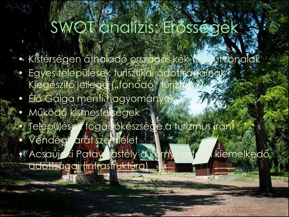 """SWOT analízis: Erősségek Kistérségen áthaladó országos kék-túra útvonalak Egyes települések turisztikai adottságainak Kiegészítő jellege (""""fonódó turizmus!) Élő Galga menti hagyományok Működő kismesterségek Települések fogadókészsége a turizmus iránt Vendégbarát szemlélet Acsaújaki Patay kastély a környezetétől kiemelkedő adottságai (infrastruktúra)"""