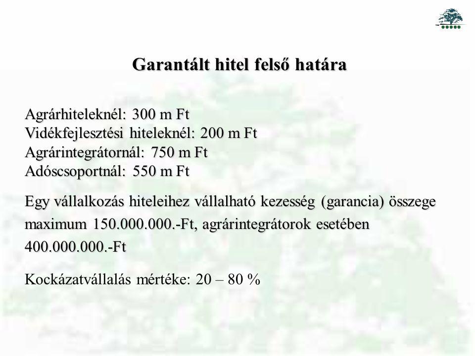 Garantált hitel felső határa Agrárhiteleknél: 300 m Ft Vidékfejlesztési hiteleknél: 200 m Ft Agrárintegrátornál: 750 m Ft Adóscsoportnál: 550 m Ft Egy vállalkozás hiteleihez vállalható kezesség (garancia) összege maximum 150.000.000.-Ft, agrárintegrátorok esetében 400.000.000.-Ft Kockázatvállalás mértéke: 20 – 80 %